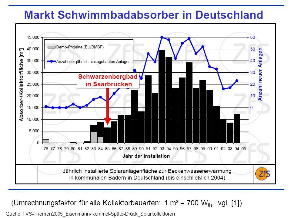 Schwarzenbergbad in Saarbrücken. (Umrechnungsfaktor für alle Kollektorbauarten: 1 m² = 700 Wth vgl. [1])